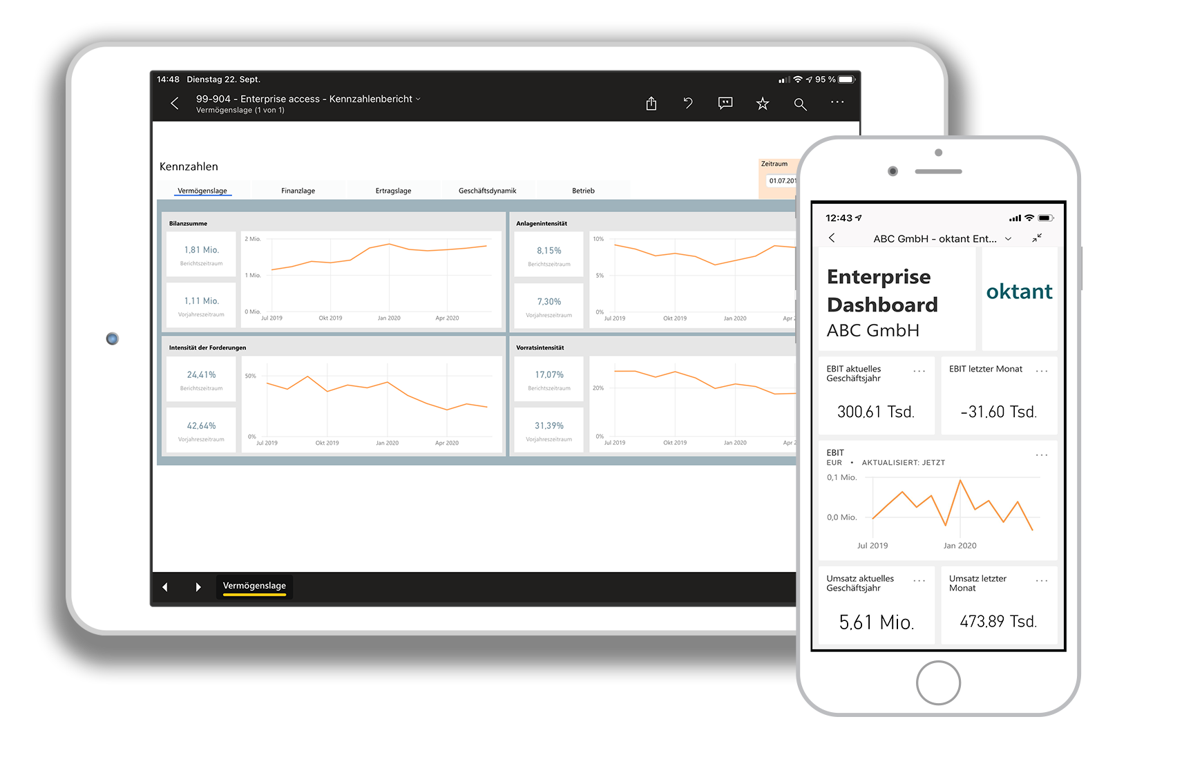 Dashboard oktant: Tool für Continuous auditing